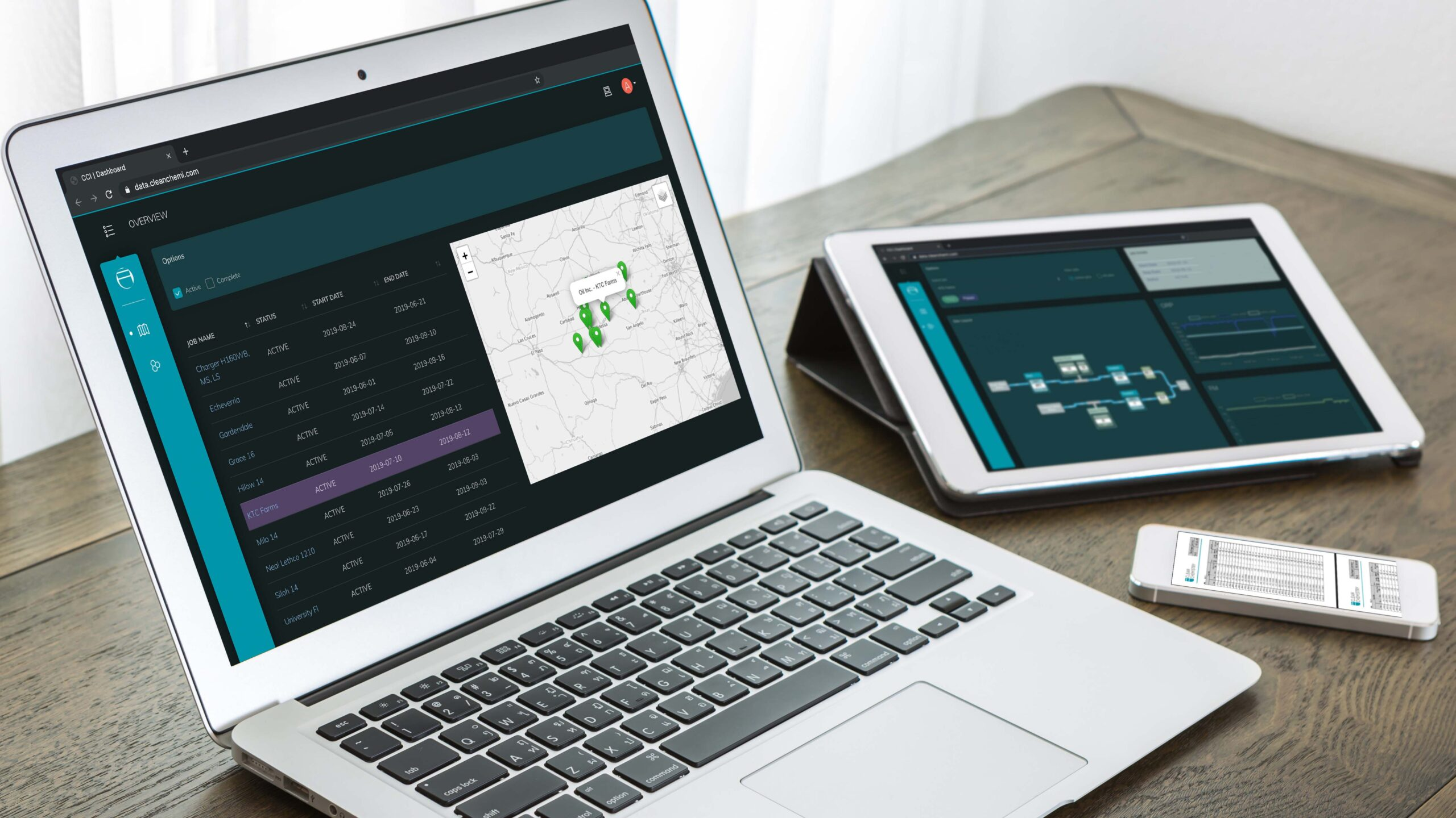 A laptop, tablet and phone display automated monitoring and reporting.